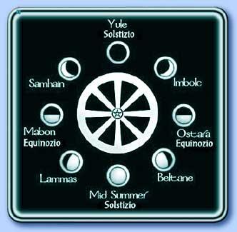 calendario neopagano - wicca