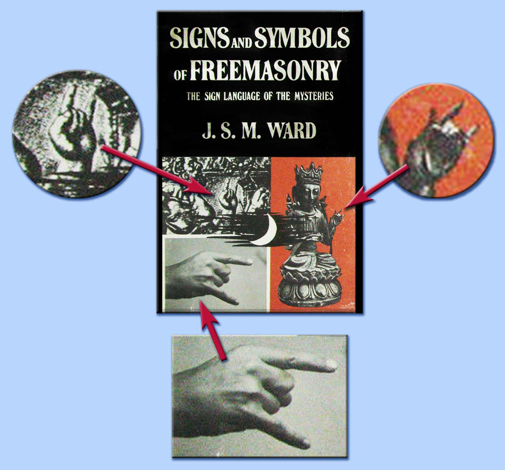signs and symbols of freemasonry
